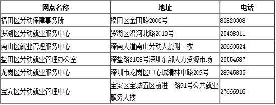 深圳各区街道办事处地址电话一览表