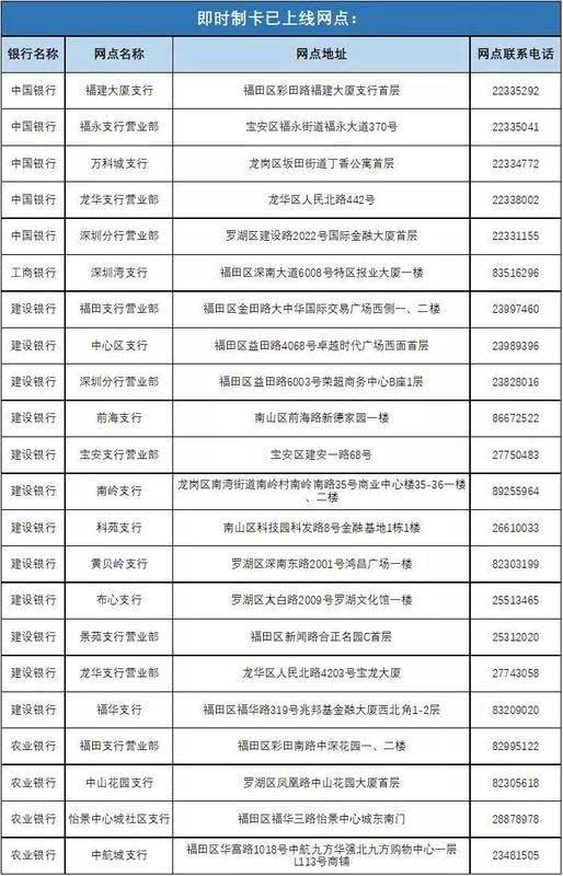 深圳社保卡即时制卡服务地点